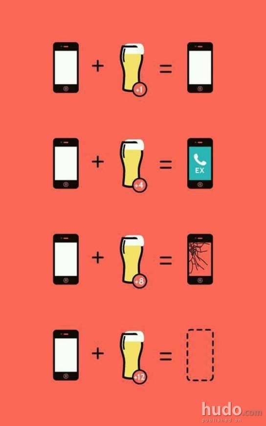Do you also do this with your phone?